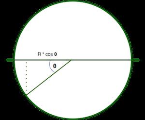 Piker knob mathematics